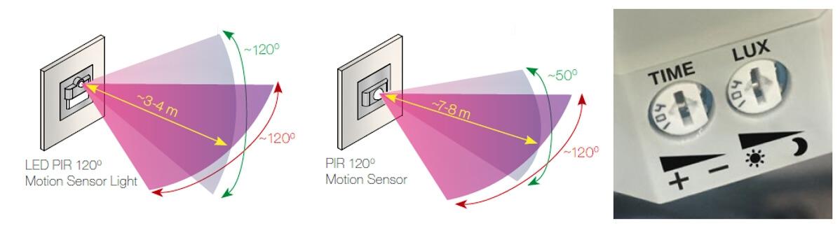 skoff-senzorove-svietidla-vlastnosti